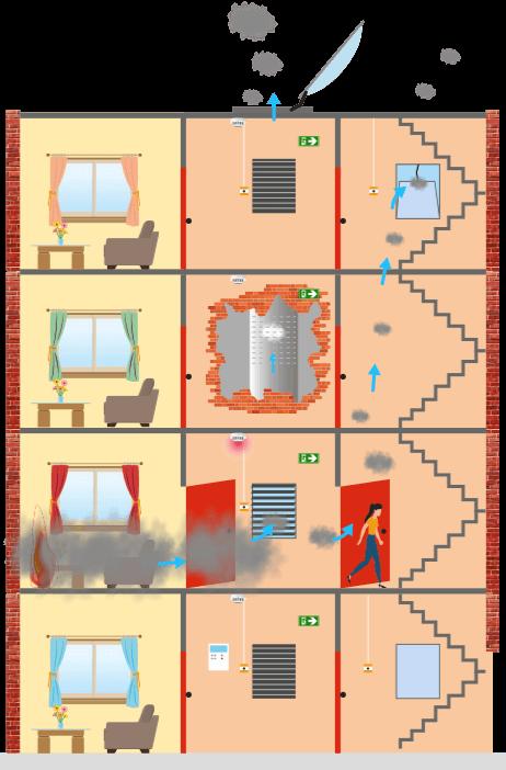 AOV System Diagram